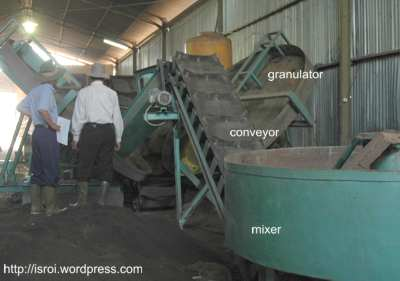 pan granulator dan mixer