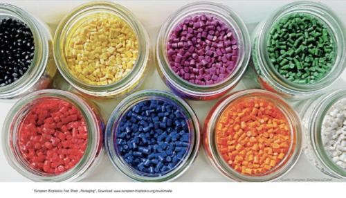 bioplastic bioplastik European Bioplastik